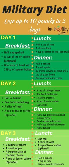 10 Best Military Diet Before And After Images Eat Healthy Losing