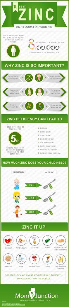 8 Best Zinc Rich Foods For Your Kid