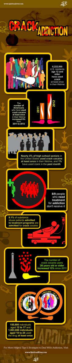 Crack Cocaine Addiction Infographic - Spiritual River-reasearch this
