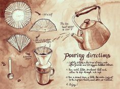 Second half of my recent submission to @theydrawandcook (see last post for other half) #pourover #coffee #ink #drawing #painting #illustration by chamisafe