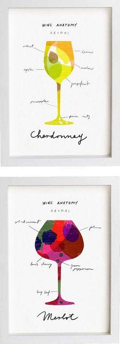 Merlot & Chardonnay : Taste anatomy, hand painted - ou la visualisation des qualités organoleptiques de ces 2 cépages célèbres
