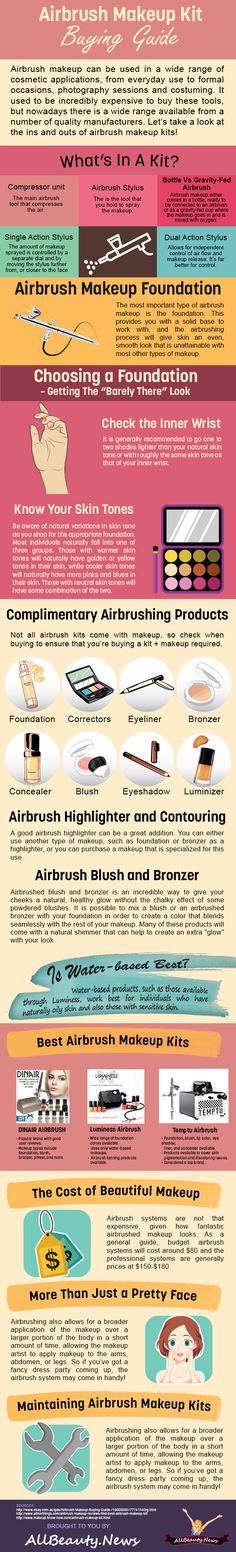 Airbrush Makeup Kit Infographic. Exactly what to look for when buying an airbrush makeup kit. The essential guide!