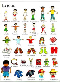 Teach Another Language to Kids (T.A.L.K.) Davis CA: Spanish Activities Colors, Shapes and Clothes Esto era útil para estudiar el vocabulario de ropa otra vez