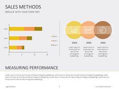 PowerPoint - Sales Methods Flat