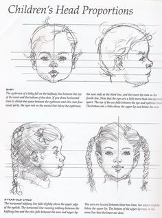 kids' head proportions