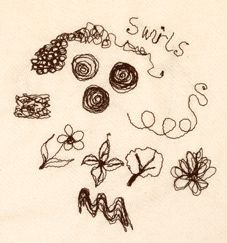 iSew Tutorial for Free Motion/Free Machine Embroidery
