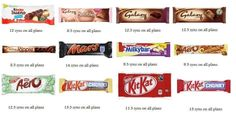 syn value of chocolate