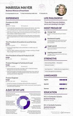 This Resume For Elon Musk Proves You Never Ever Need To Use More