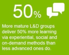 What matters most to leaders in today's learning organizations? Learning Luminary Interview: Todd Tauber, Bersin by Deloitte shares recent research results - Mature learning orgs deliver more social learning