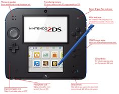 Here is how the Nintendo 2DS works and all its funcionts