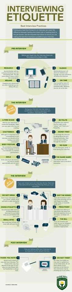 Interviewing etiquette.     Finding the job on social media is the easy part. Landing the job is the hard part.