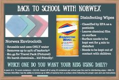 Norwex VS Wipes Chemical Free Cleaning, Deep Cleaning, Cleaning Hacks, Clorox Wipes, Disinfecting Wipes, Norwex Australia, Norwex Envirocloth, Clean Classroom, Norwex Party