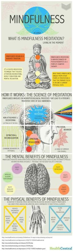Benefits of Yoga SATURDAY, JUNE 2013 Infographic: What is Mindfulness Meditation? -We've all heard and read about the many health benefits of meditation, mindfulness and living in the moment. Mindfulness Therapy, Benefits Of Mindfulness, What Is Mindfulness, Mindfulness Practice, Meditation Benefits, Practice Yoga, Reiki Benefits, Practice Quotes, Meditation Practices
