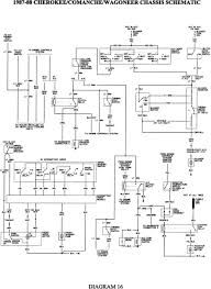 fan wiring schematic cherokee diagrams Jeep grand
