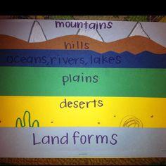 Kids transform each page to look like a landform & label. Kinder-ish.