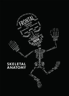 Typographic informational poster.