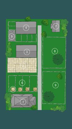 Horse farm layout 1. Barn 2. Outdoor arena 3. Indoor Arena 4. Barn with 6 runs 5. Outdoor Wash Stall 6. Individual Turnouts 7. House 8. Mares & Geldings pasture 9. Stallions Pasture 10. 3 sided shelters. Driveway in the middle. Large property surrounded by private forest land