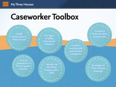 Caseworker Toolbox < new app to help social workers talk to children
