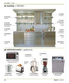 Learning Italian - Kitchen