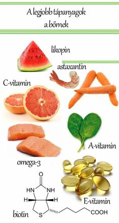 Foods with Vitamin A, C and E Lycopene and Biotin are great for keeping young! Health And Beauty, Health And Wellness, Health Tips, Health Resources, Natural Skin Care, Natural Health, Mineral Nutrition, Foods For Healthy Skin, Healthy Facts