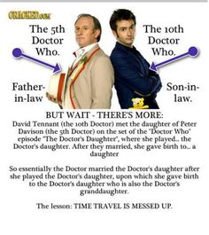 Doctor Who Trivia!