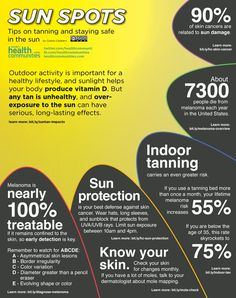 Skin Protection and Melanoma Infographic