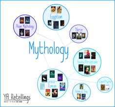 YA Retellings: Mythology by @Shari Sanders Dunn Reads http://www.epicreads.com/blog/an-epic-chart-of-162-young-adult-retellings/