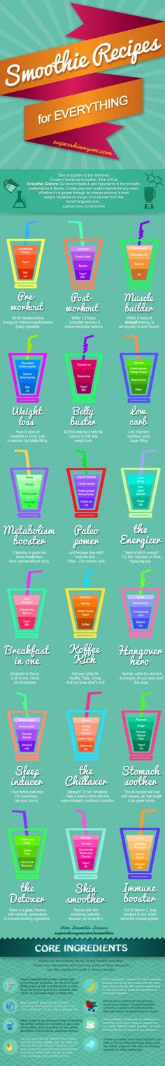 Smoothie Recipes for Everything -- Pre-Workout, Post-Workout, Muscle Builder, Weight Loss, Belly Buster, Low Carb, Metabolism Booster, Paleo Power, The Energizer, Breakfast in One, Coffee Kick, Hangover Hero, Sleep Inducer, The Chillaxer, Stomach Soother, The Detoxer, Skin Smoother, and Immune Booster! woohoo.(;