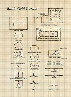 battle grid terrain suggestions