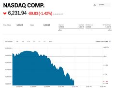 Msft Stock Quote The Russian Ruble Is On Track For Its Worst Week Since 1999
