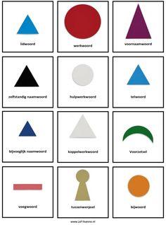 Symbole grammaire. Sur juflisanne.com plein de fiches pretes à imprimer pour utiliser le matériel montessori.