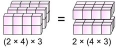 Associative, Commutative, Distributive and Identity Laws explained.  (Probably better for older students)
