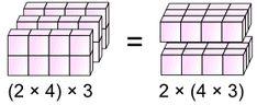 Associative Law math is fun for kids