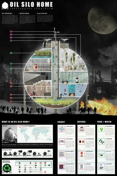 Zombie Proof House Design