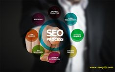 Get valuable information about SEO and precise SEO strategies that helpful for your business growth.