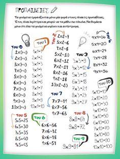 Προπαίδειες του 0 - 10 Teaching Quotes, Teaching Math, Maths, Greek Language, Dyslexia, Primary School, Mathematics, Literature, Teacher