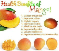 Health Benefits of Mango!
