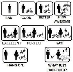 Cycle of life Bike Humor, Dad Humor, Vespa Ape, Bike Poster, Mom Jokes, Bicycle Art, Cycling Bikes, Road Cycling, Road Bike