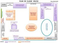 Montessori à l'école Victor Hugo de Laxou - Plan de ma classe
