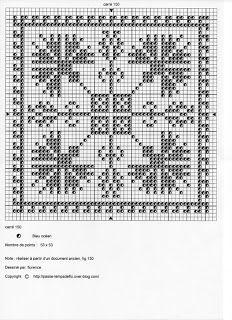 Cross Stitch Borders, Counted Cross Stitch Patterns, Cross Stitch Charts, Cross Stitch Designs, Bobble Crochet, Crochet Chart, Fillet Crochet, Chart Design, Christmas Cross