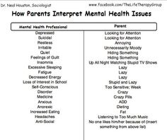How Parents Interpret Mental Health Issues - Dr. Neal Houston, Sociologist  -  Mental Health & Wellness Practitioner