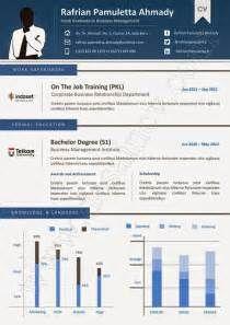 Format Resume Yang Baik Resume Format Resume Curriculum Vitae
