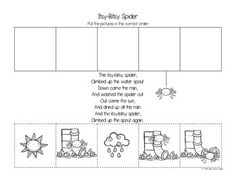 Itsy Bitsy Spider Mini Book and Activities. Nursery Rhymes Preschool, Nursery Activities, Preschool Classroom, Classroom Ideas, Pre K Activities, Sequencing Activities, Sequencing Cards, Classic Nursery Rhymes, Itsy Bitsy Spider