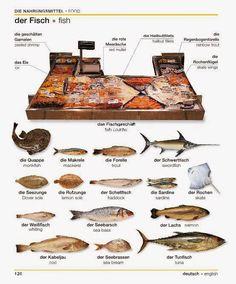 Essen: der Fisch
