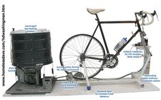 Wash your clothes by pedaling your bike: looks fun lol!