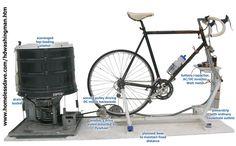 pedal powered washing machine