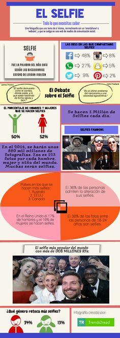 El Selfie infographica