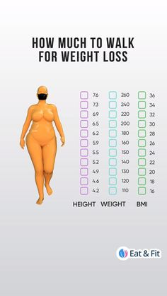 Personal Body Type Plan to Make Your Body Slimmer at Home!!! Click and take a 1-Minute Quiz. Lose weight at home with effective 28 day weight loss plan. Chose difficulty level and start burning fat now! Your main motivation is your dream body, and you'll definitely achieve it! Burn calories, lose excess weight, boost metabolism, build muscles, eat healthy with the personalized meal plan and start your new lifestyle now. #fatloss, #weightloss, #fitness #workout Weight Loss Workout Plan, At Home Workout Plan, Weight Loss Plans, Weight Loss Tips, At Home Workouts, Health Tips, Health And Wellness, Health Fitness, Health Foods
