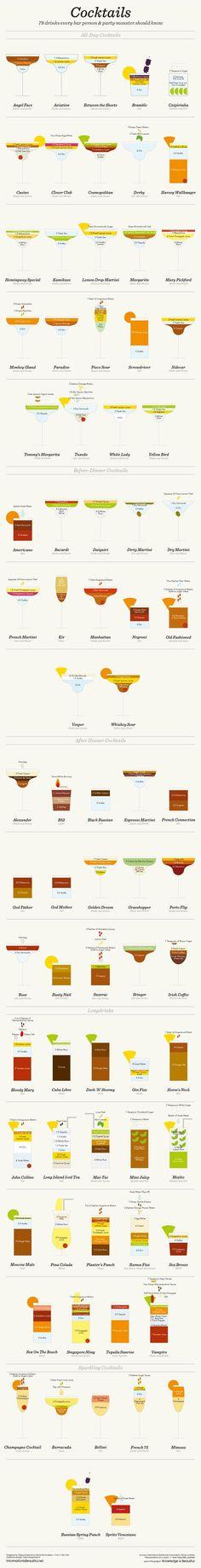 information is beautiful pdf free
