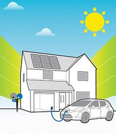 Solar home w/ EV